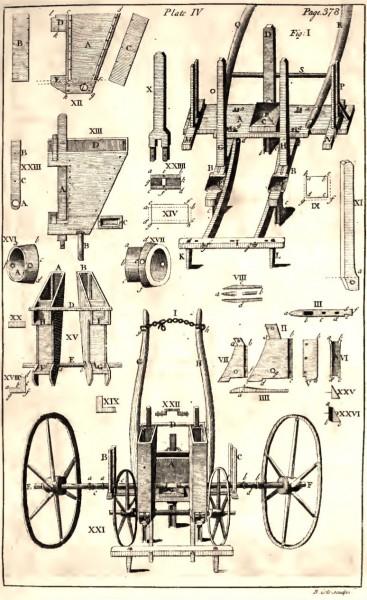 Konstruksjonstegning av Jethro Tulls radsåingsmaskin fra 1752. Maskinen sikret jevn spredning av såfrøene samt riktig sådybde og var et langt bedre alternativ enn å spre kornene for hånd.