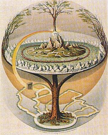 Sentralt i den norrønne religionen var verdenstreet Yggdrasil. Den holdes oppe av tre røtter som alle går igjennom de forskjellige verdenene til henholdsvis Æsene, Rimtussene og Nivlheim. Tegning av Finnur Magnusson i en engelsk oversettelse av Edda fra 1847.