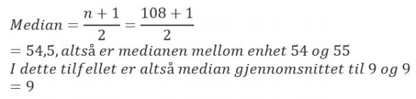 Median2